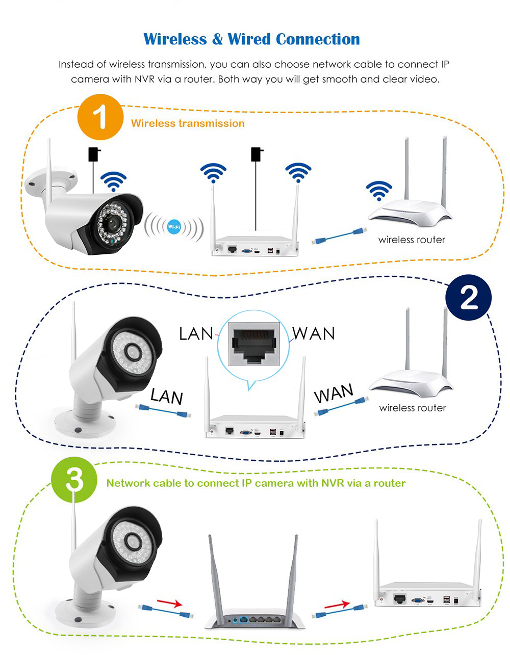 top 10 cctv video hybrid cmos day night vision 4ch HD 1080p wifi security camera wireless outdoor security camera system