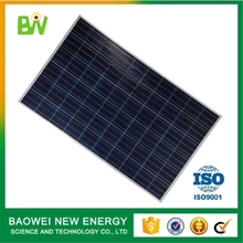 The World's best selling 230w mnre approved solar panel