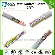 auto accelerator cable,throttle cable,auto control cable