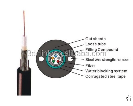 Shenzhen Supplier Tele-communication 2 Core Singlemode Fiber Optic Cable price per meter