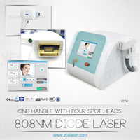 Portable laser hair removal Xmas discount