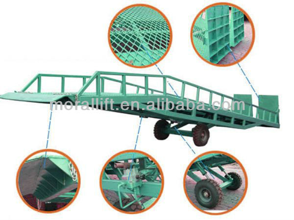 manual hydraulic loading dock leveler