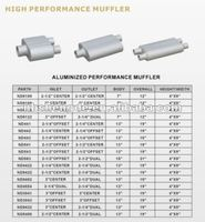 high performance muffler in many size