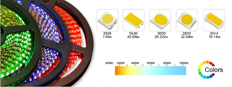 CE&RoHS waterproof flexible LED Strips light SMD 5050 white/red/green/blue/yellow Christmas decoration cornhole light