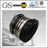 24mm Mechanical Seal 521 for Petrochemical Industry Shaft Seal