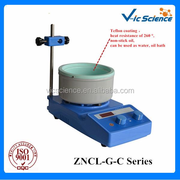 ZNCL-G-C Electric  heating mantle.jpg