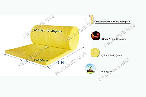 Fireproof Insulation Board Lowe S : Waterproof lowes fire proof insulation fiberglass wool for