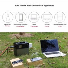 PowerOak 300W 400wh Li-ion battery Portable power supply for camping