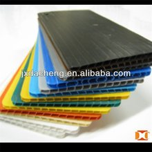 plastic corflute sheet/pp fluted board/pp layer pad/corex