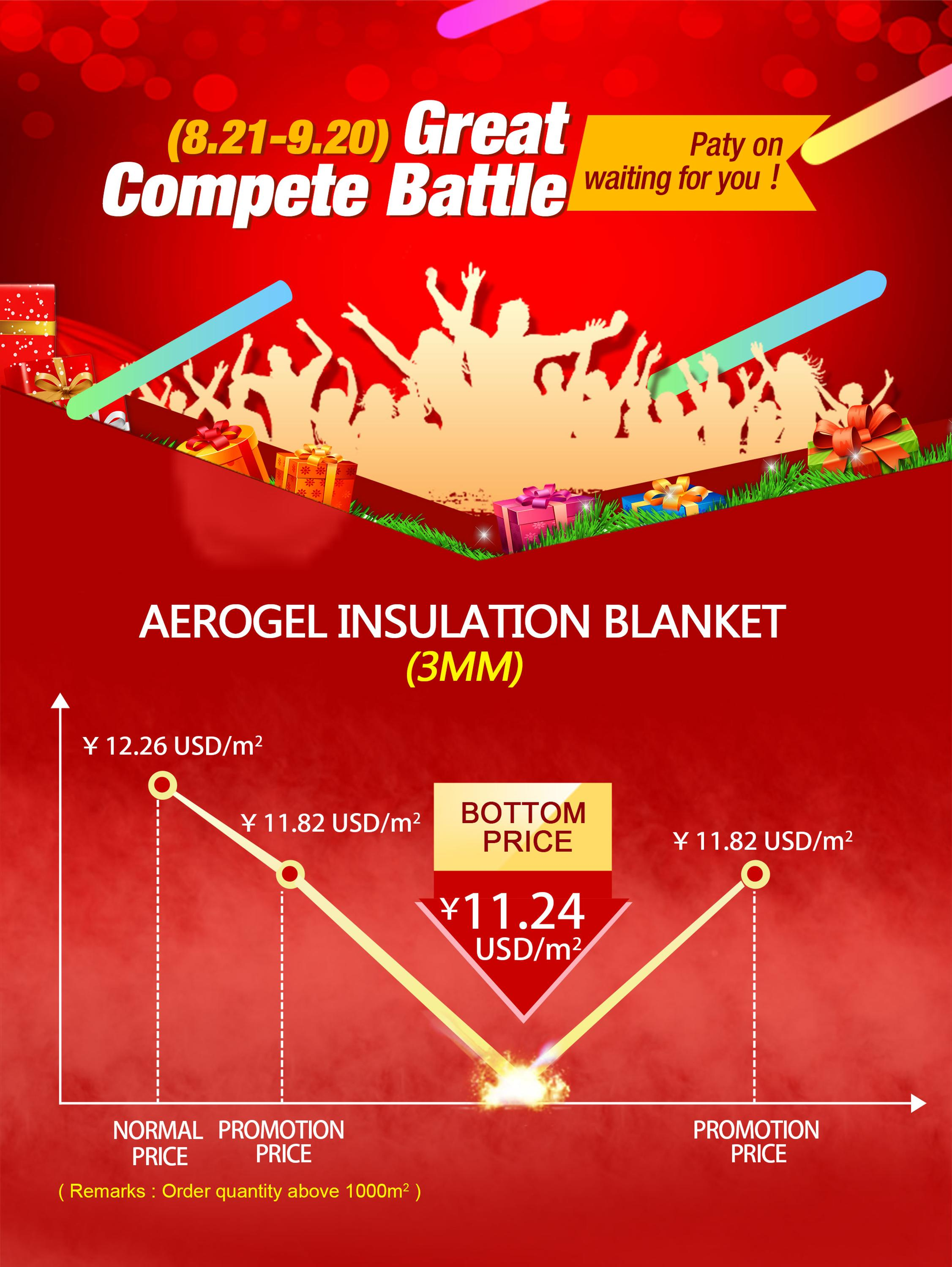 Aerogel Thermal Insulation Container Liner Insulation Cost