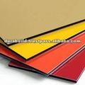 aluminium composite manufacturer india