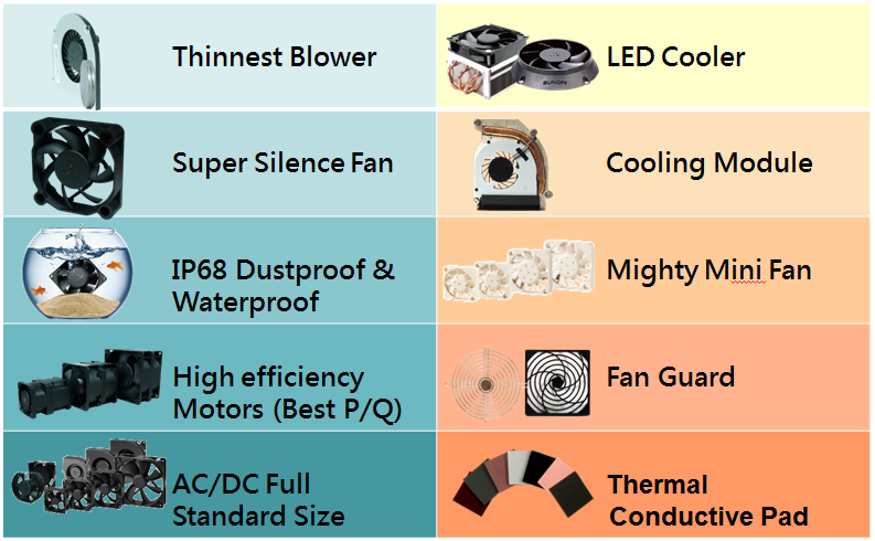 China manufacture 80mm round dc axial ventilation cooling fans