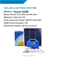 Popular Solar Electricity Generating System For Home