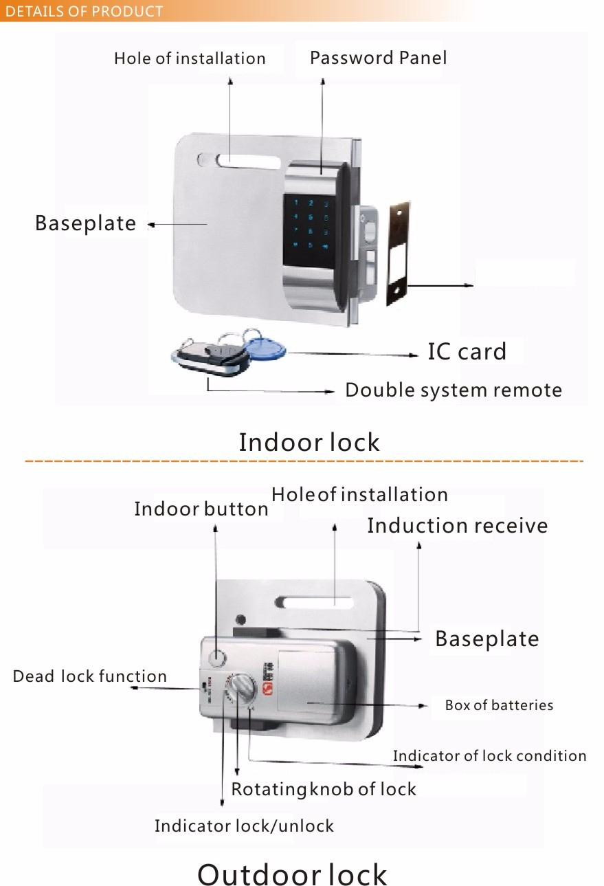 Electronic lock glass door, wireless lock with password for single door in digital locker key(LY15CR2-11BM)