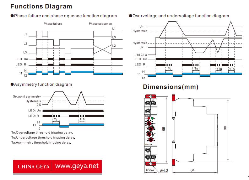 geya grv8 03 monitoring 3 phase voltage relay relay 220v buy monitoring voltage relay