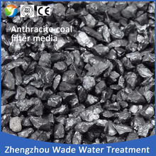 Supply low sulfer carbon additive/calcined anthracite coal