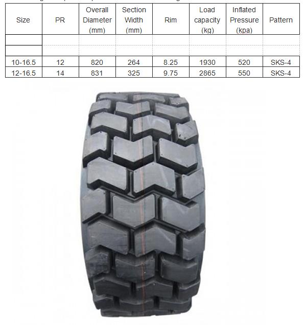 OTR tire 17.5-25 China famous brand Greenway tire with good quality and ISO9001,CCC,DOT, ISO/TS 16949:2002 , ISO14001 , ISO10012
