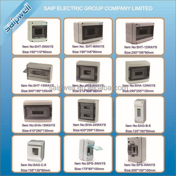 2015 SAIP/SAIPWELL New Design Plastic Enclosure Box With High Quality