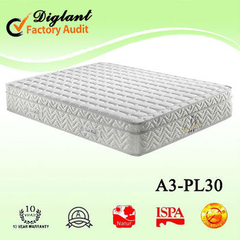 elegent furniture anti decubitus mattress mattress (A3-PL30)