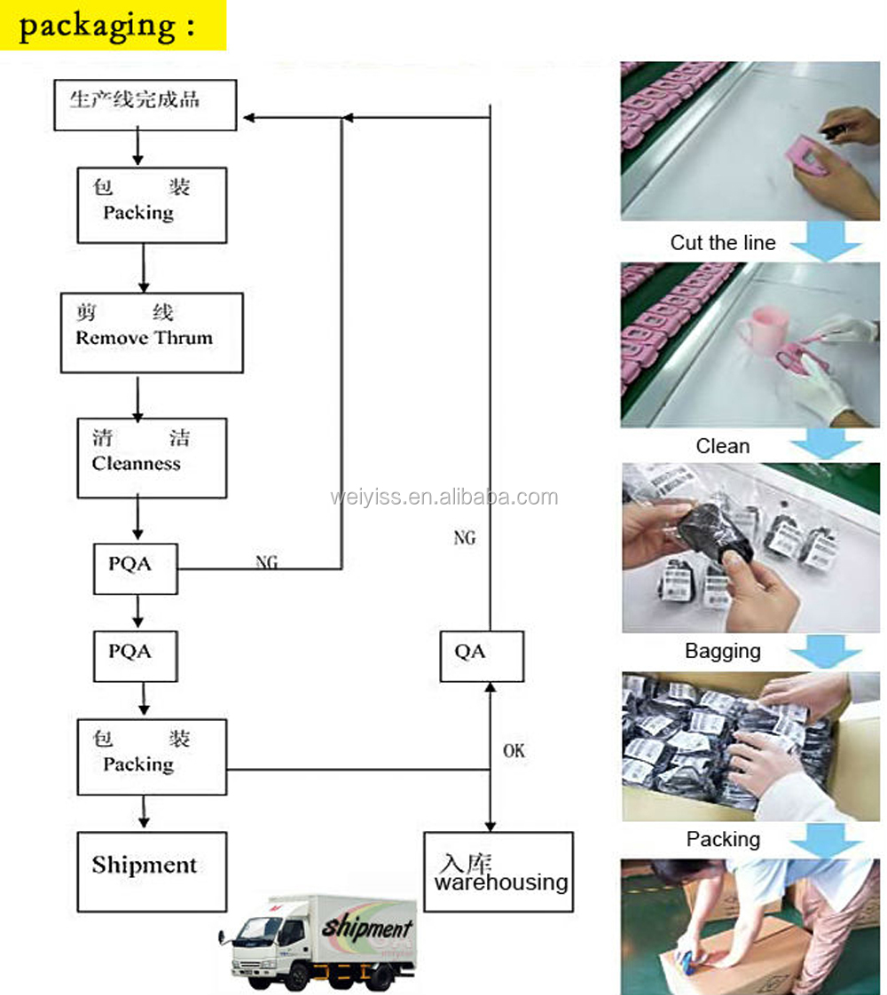 customized mousepad factory directly price