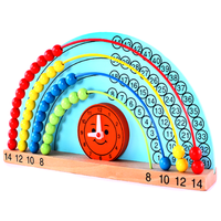Early learning Wooden rainbow counting abacus beads,Multifunction wooden toy Abacus Rack with blackboard