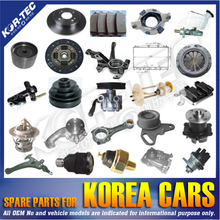 Over 4000 items for kia carnival parts