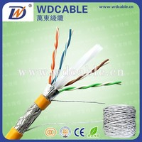 High Quality Cat6a Type Fluke Test