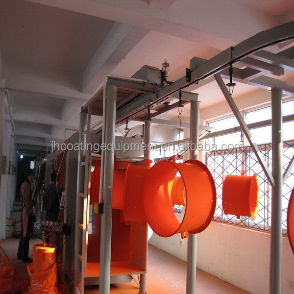 Complete System Of Powder Coating For Car Wheel Rim