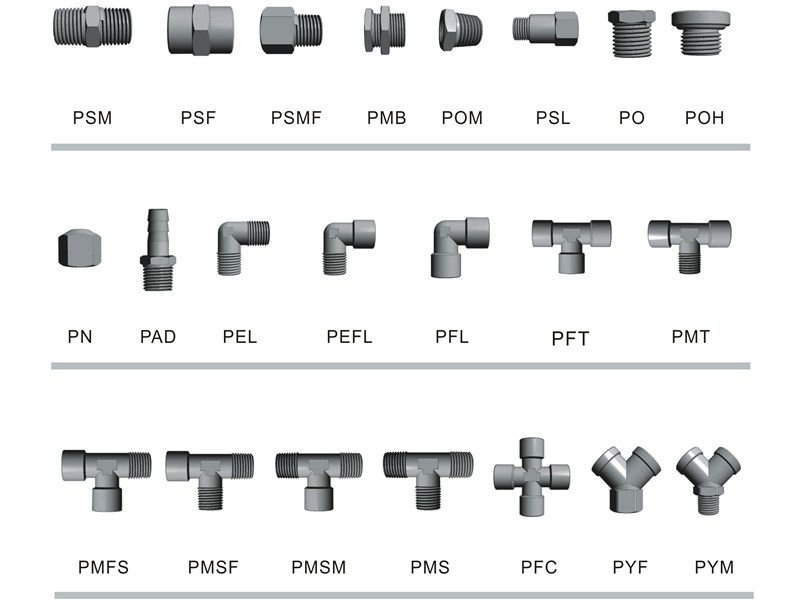 Pneumatic Pipe Fitting----Pneumatic Fittings