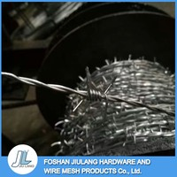 Easily Assembled Cheap High Tensile Galvanized