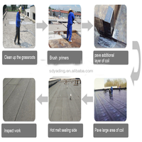 Non-pollution SBS modified bitumenous rubber WATERPROOF materials