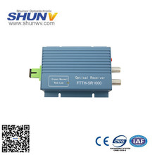 SW FTTH CATV Optical Receiver