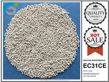 83% calcium carbonate filler masterbatch for blow film (Has Elastomer )