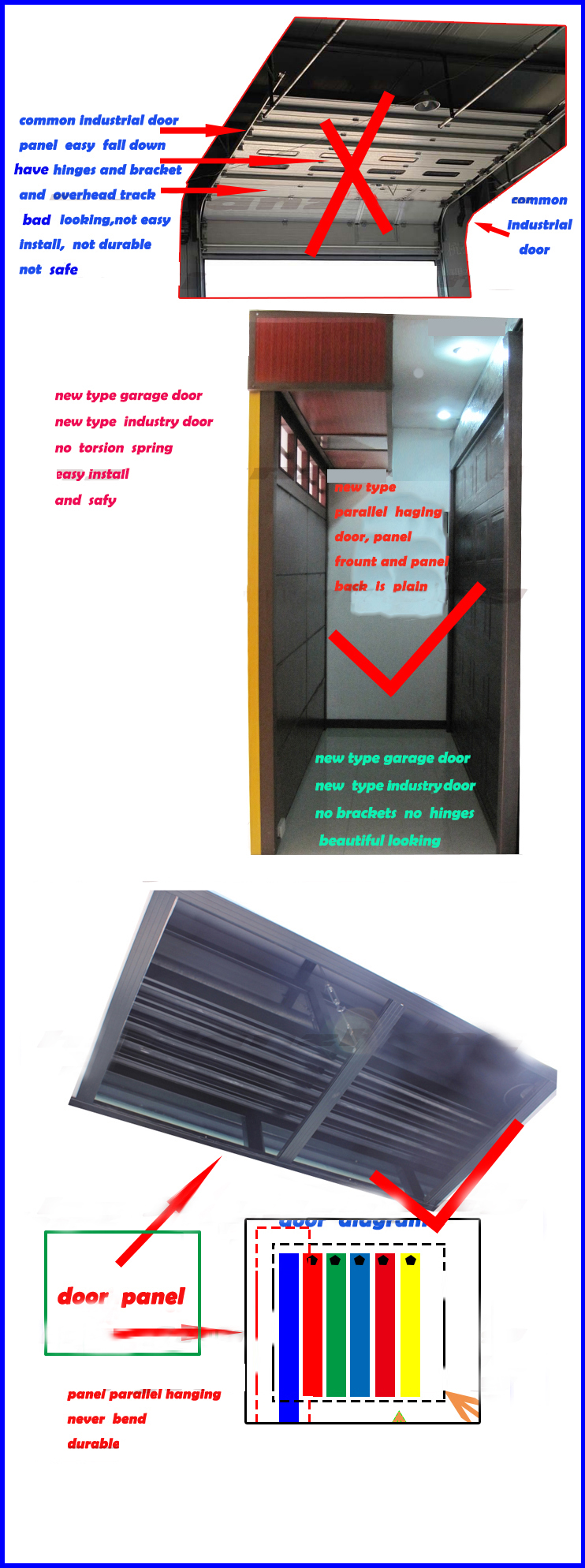 STEEL GARAGE DOOR OR INDUSTRIAL DOOR WITH NEW GENERATION TECHNICAL EY-WG-1006