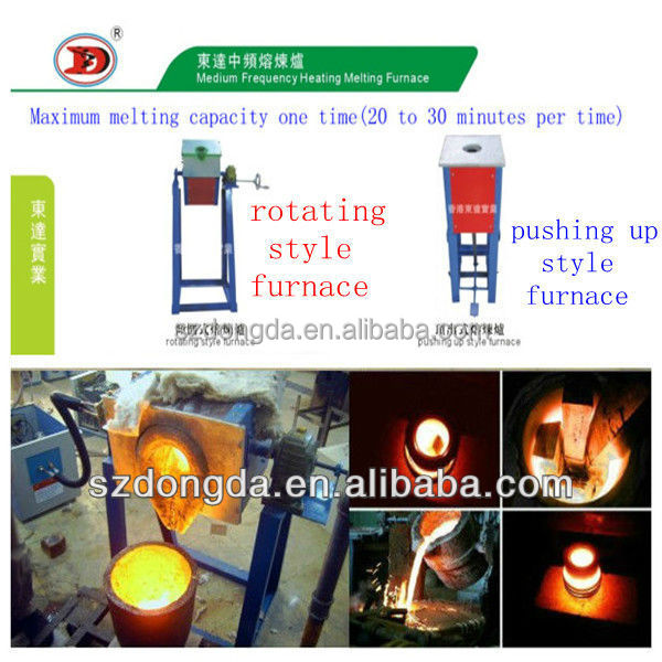 Bronze Melting Induction Furnace for melting iron and steel scraps from china
