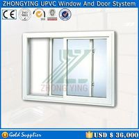 Single glass design upvc hand crank window