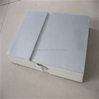 thermal insulation polyurethane sandwich panels
