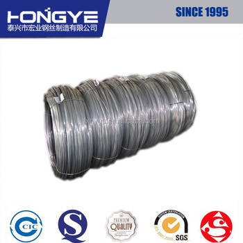 Roller Shutters Spring Wire