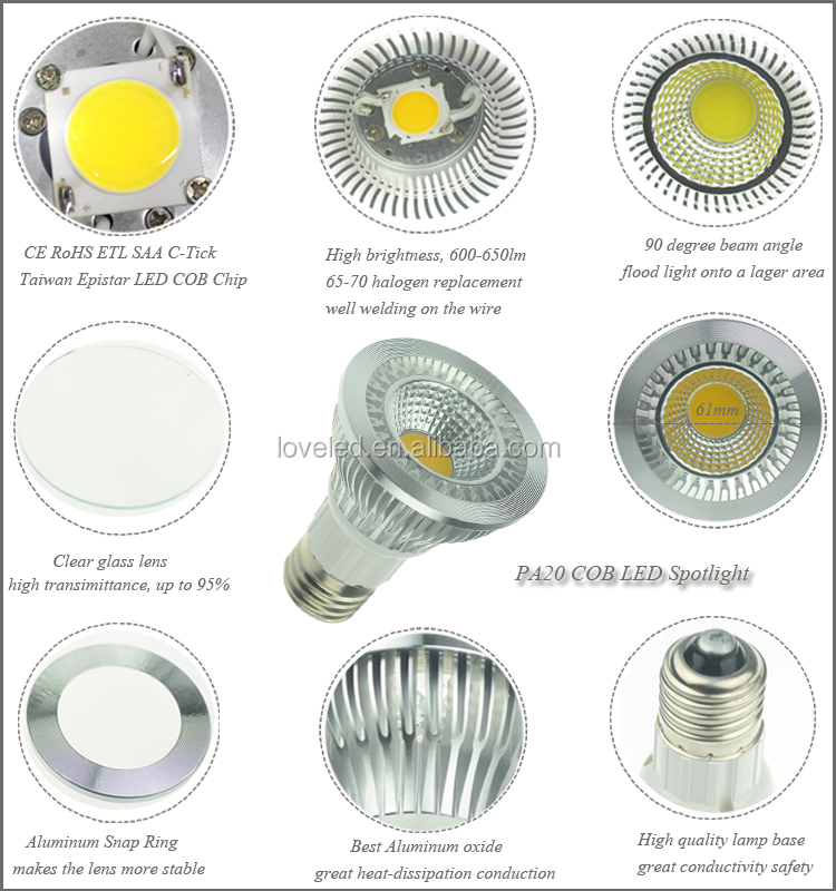 2016 New Product UL cUL ETL cETL 2700K Soft White Dimmable LED PAR 20 Bulb 7W PAR20 LED
