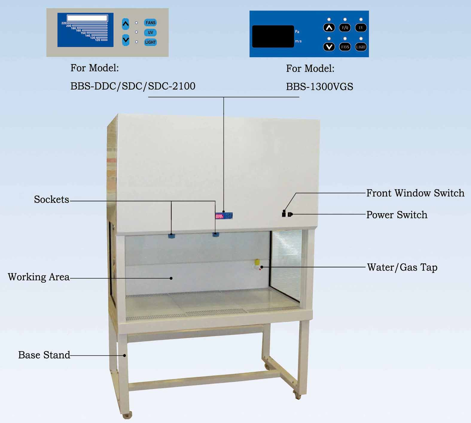 Giga Laminar Air Flow Clean Bench Price Buy Clean Bench