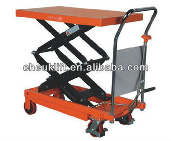 Hydraulic scissor Lift Table with CE--TFD35