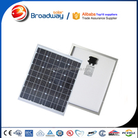 12v 10w solar panel price and 8 watt solar panel for solar pannel system