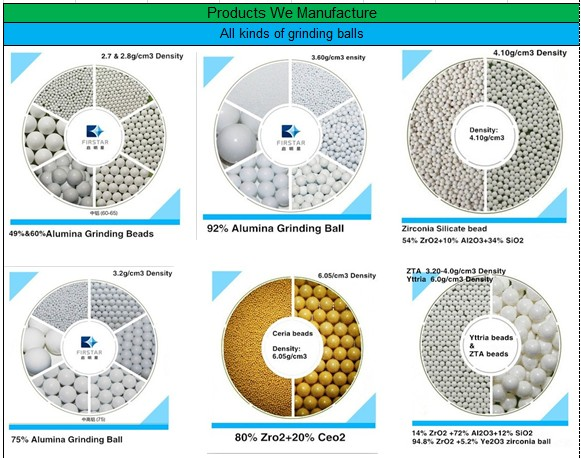 alumina grinding bead media ball for fine and ultra fine grinding