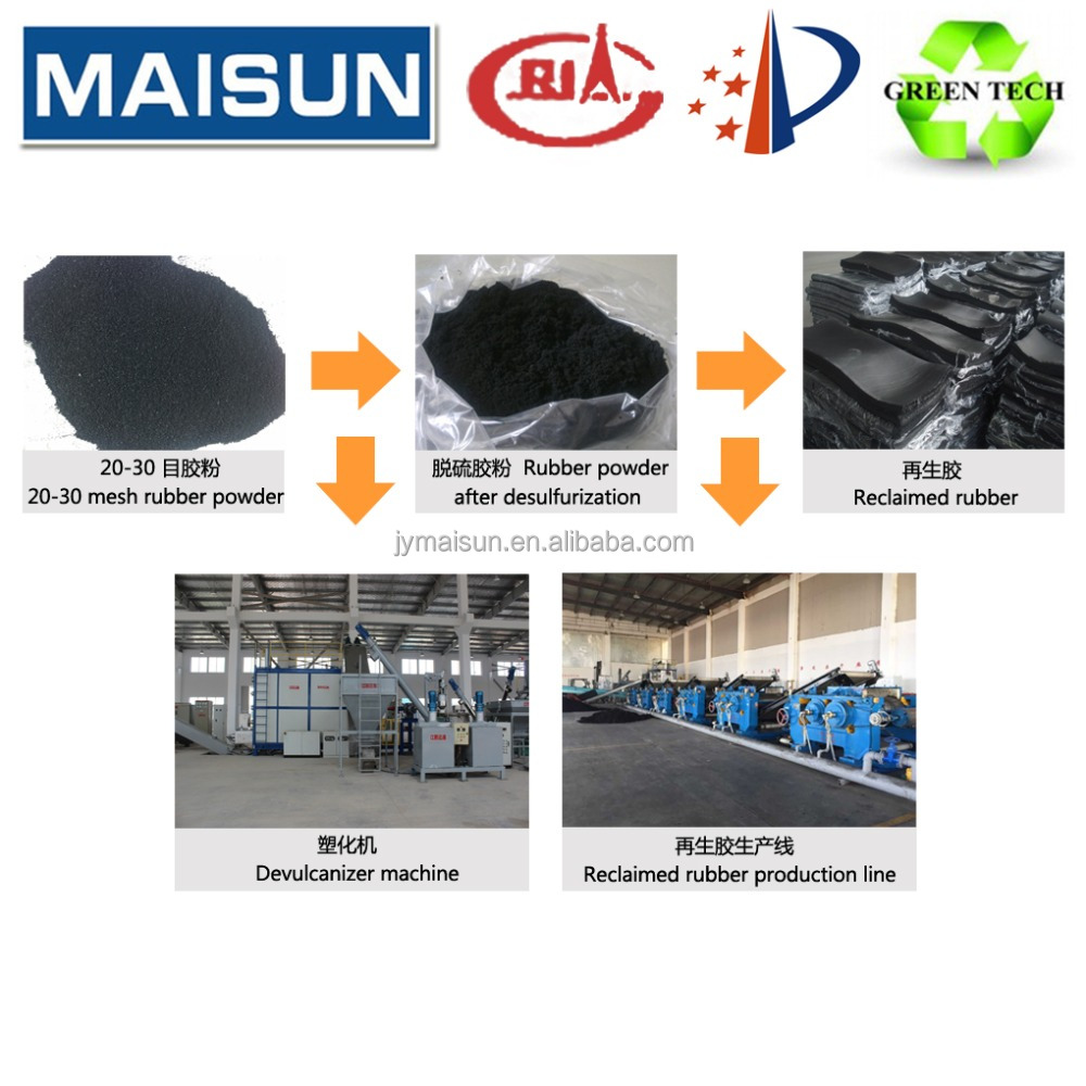 Waste tire recycling equipment/reclaimed rubber making machine