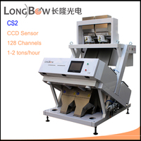 color sorter machine in china for india market