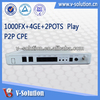 New Develop Product!!! 1000FX+4GE+2POTS Triple Play P2P CPE/Customer Percise Equipment
