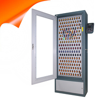 Landwell Wall Mounted key management cabinet