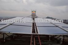 pool solar water heaters Collector (CE, keymark, SRCC)