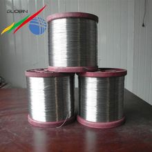 Best price aluminum wire by our factory in China