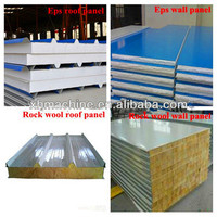 Trade Assurance Blue corrugated rockwool roofing panel
